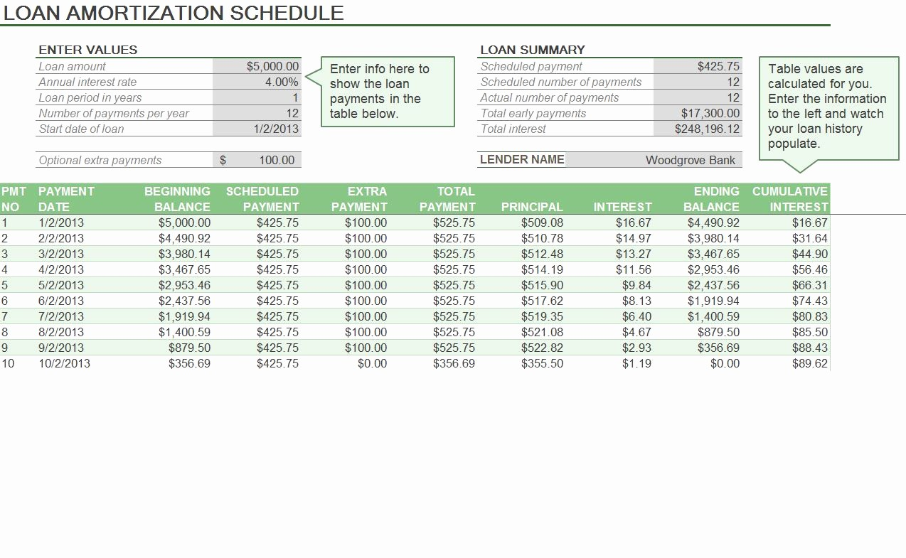 Mortgage Interest Amortization Schedule Excel Fresh Excel Loan Payment Schedule Template Mortgage Calculator