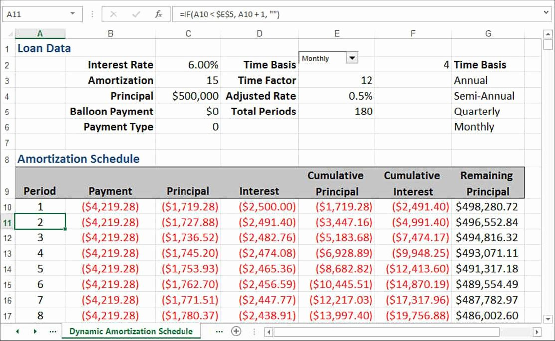 Mortgage Interest Amortization Schedule Excel Fresh Excel Mortgage Amortization Schedule formula Loan