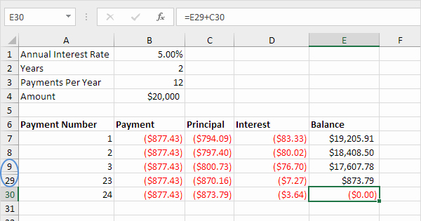 Mortgage Interest Amortization Schedule Excel Inspirational Loan Amortization Schedule In Excel Easy Excel Tutorial