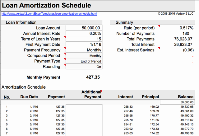 Mortgage Interest Amortization Schedule Excel Lovely 5 Calculators to Decide if You Can Afford A New Car or House