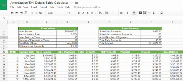 Mortgage Payment Schedule Calculator Excel Beautiful Loan Amortization Schedule Excel Template