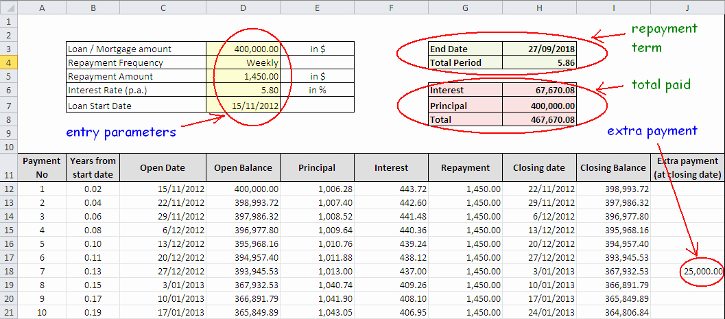 Mortgage Payment Schedule Calculator Excel Beautiful top Amortization Schedule and Loan Repayment Excel