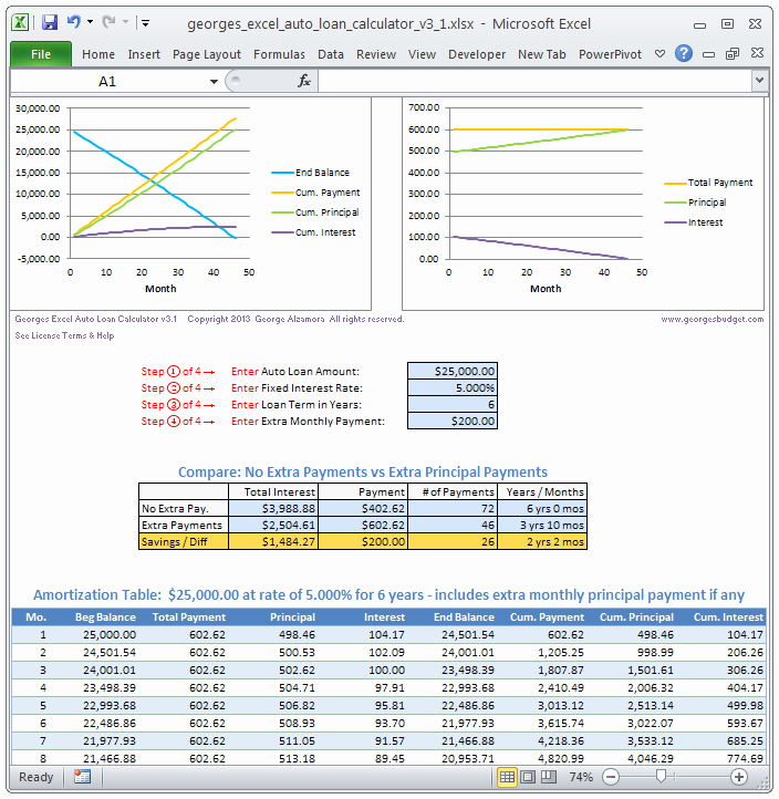 Mortgage Payment Schedule Calculator Excel Fresh Auto Loan Calculator and Amortization Table with Extra