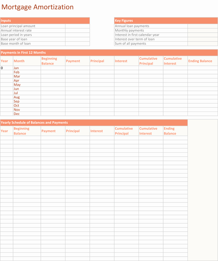 Mortgage Payment Schedule Calculator Excel Luxury 5 Amortization Schedule Calculators for Excel