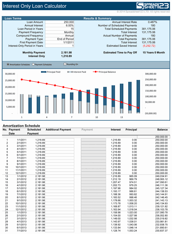 Mortgage Payment Schedule Calculator Excel New Home Loan Calculator Excel formula Extra Payment