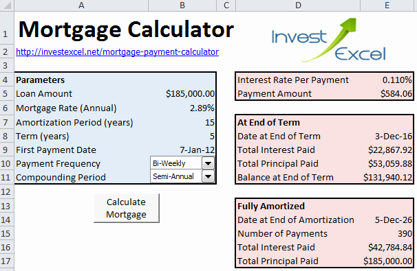 Mortgage Payment Schedule Calculator Excel New How to Calculate Mortgage Payments In Excel