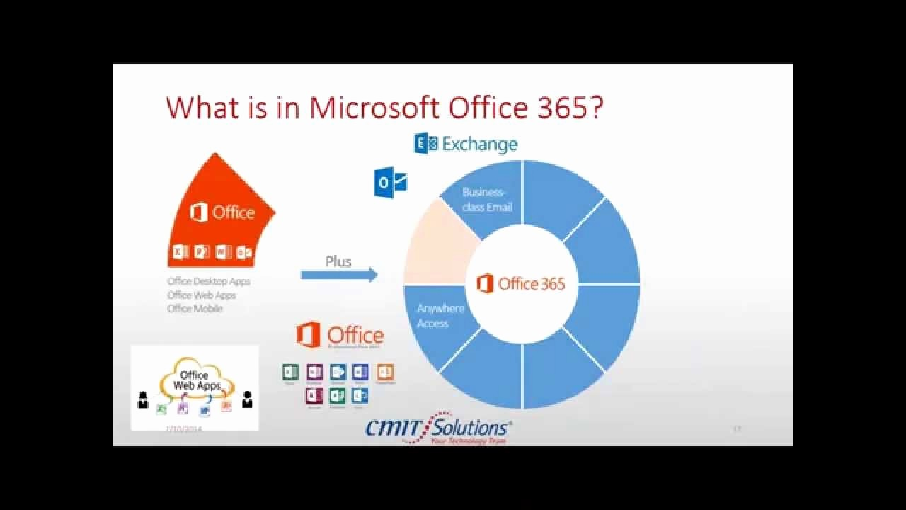 Ms Office 365 Sign In Lovely Fice 365 Overview 7 10 14