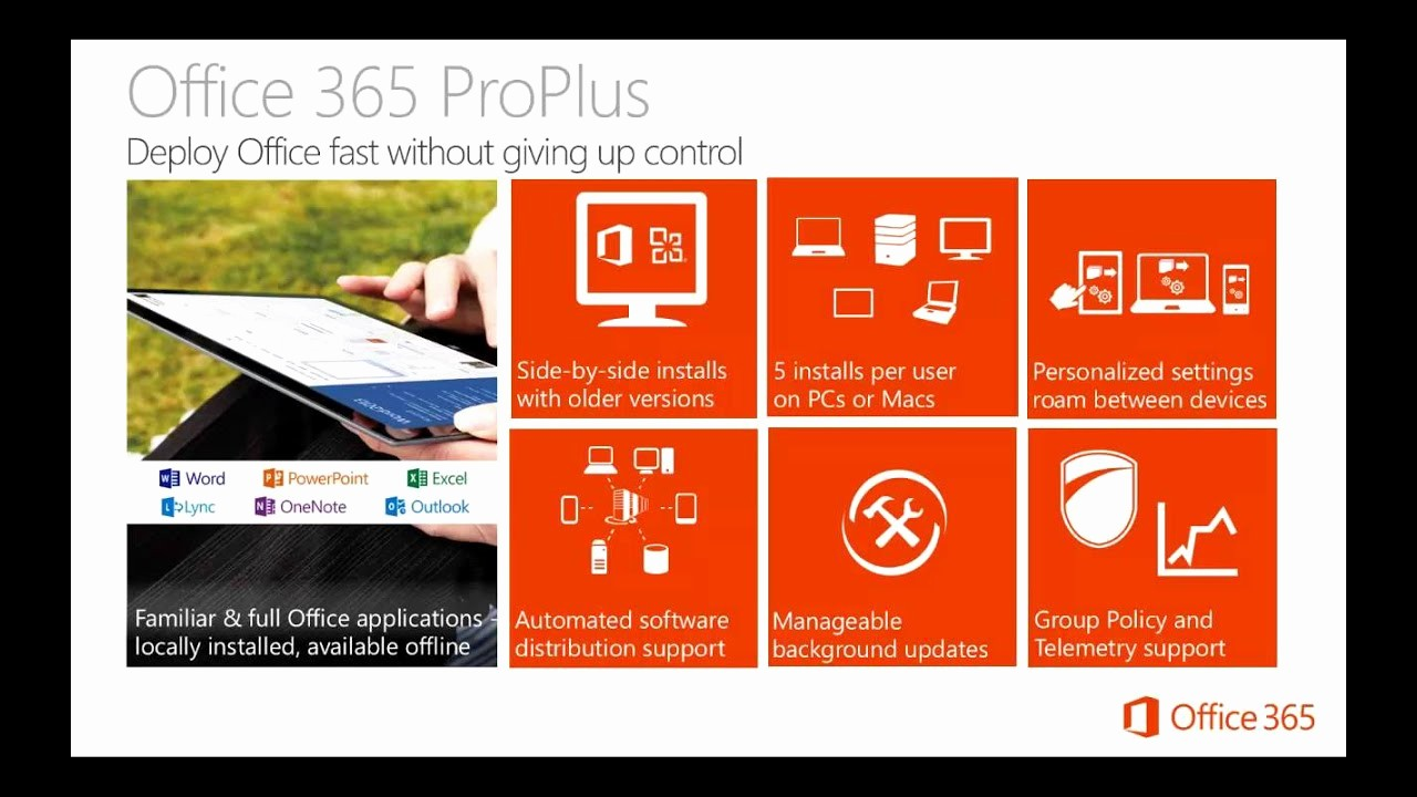 Ms Office 365 Sign In Lovely Overview Of the New Fice 365