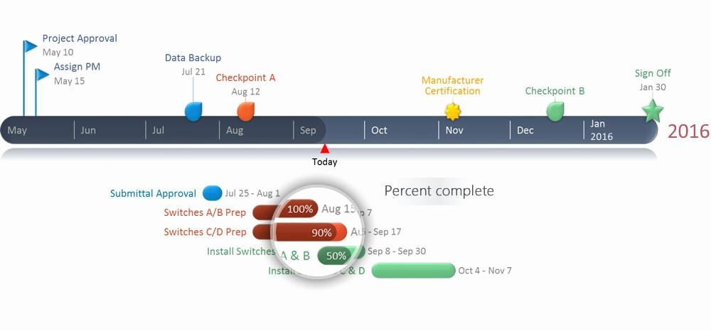 Ms Office Timeline Add On Fresh Download New Gantt Chart Wizard In Powerpoint Fice