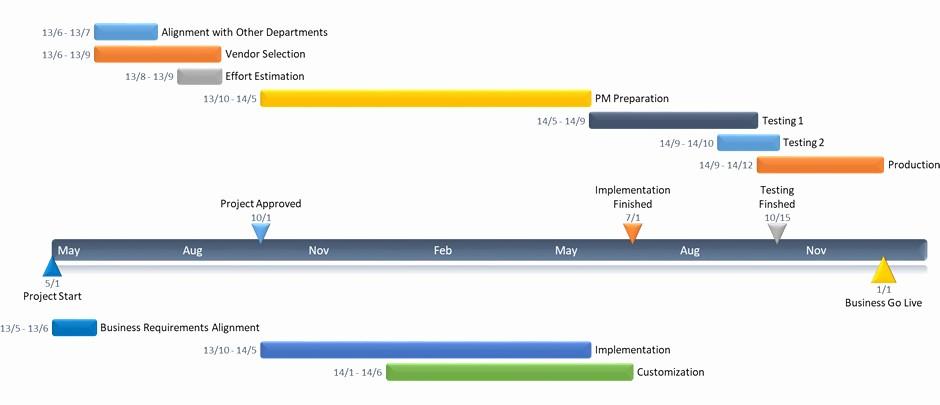Ms Office Timeline Add On Lovely Fice Timeline 1 Free Timeline Maker & Gantt Chart Creator
