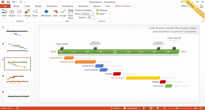 Ms Office Timeline Add On New Pros & Cons Of Fice Timeline Analysis Of Leading