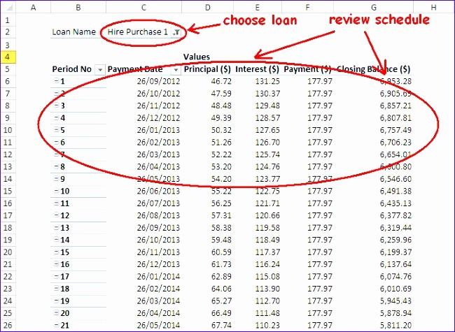 Multiple Loan Repayment Calculator Excel Beautiful 12 Student Loan Repayment Excel Template Exceltemplates