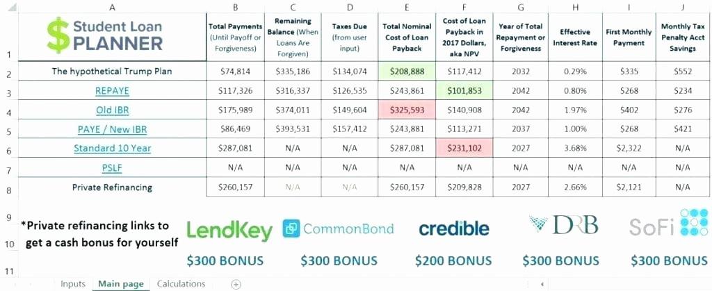Multiple Loan Repayment Calculator Excel Beautiful Student Loan Payment Calculator Excel – Travelmumsub