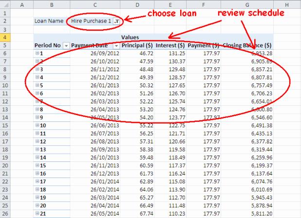 Multiple Loan Repayment Calculator Excel Best Of Capital Interest Repayment Tables