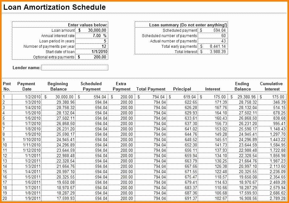 Multiple Loan Repayment Calculator Excel Luxury 11 Loan Amortization Template Excel