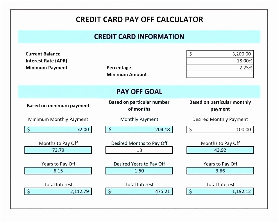 Multiple Loan Repayment Calculator Excel Luxury Excel Loan Payment Calculator – Licschemesub