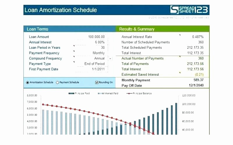 Multiple Loan Repayment Calculator Excel New Capital Lease Amortization Schedule Excel Template