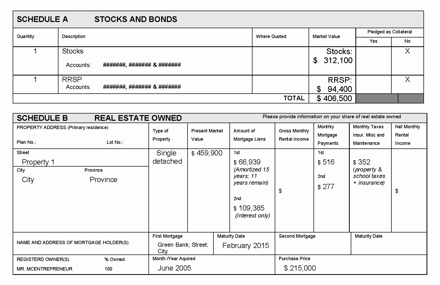 Net Worth Statement format Individual Best Of Preparing Your Net Worth Statement to Buy Investment Real