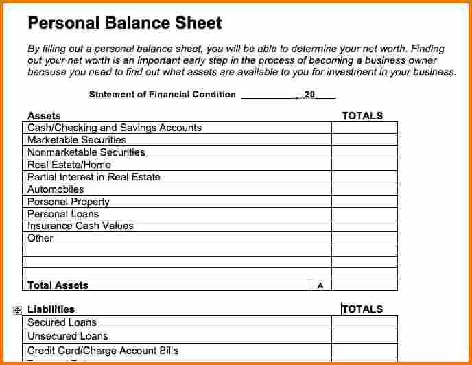 Net Worth Statement format Individual Fresh 9 Personal Financial Statement Template Excel