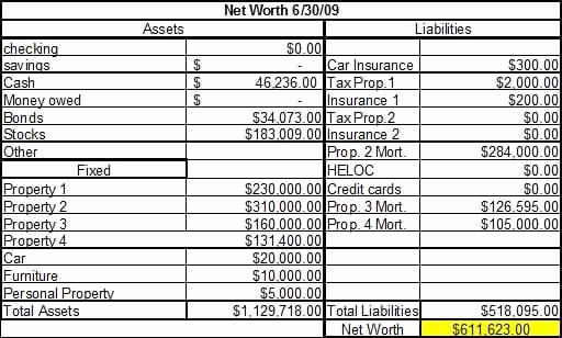 Net Worth Statement format Individual Inspirational 6 Net Worth Statement Templates Excel Templates
