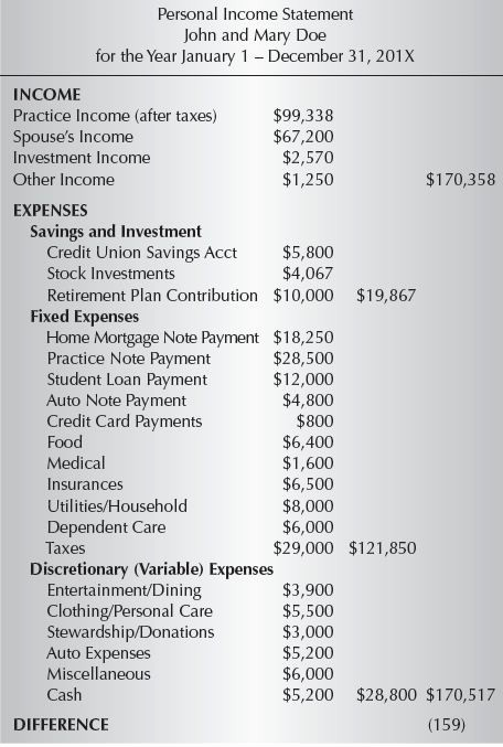 Net Worth Statement format Individual Lovely 9 Financial Statements