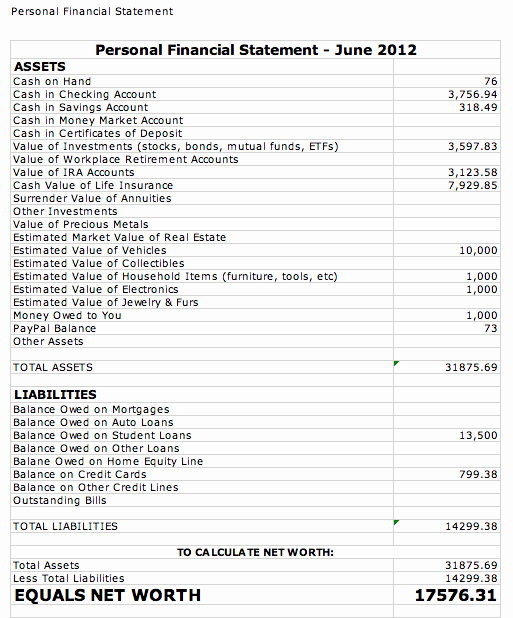 Net Worth Statement format Individual Lovely Calculating Net Worth You & Your Personal Financial