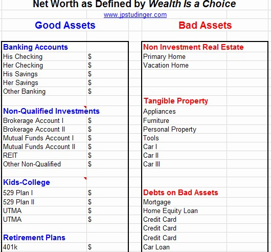Net Worth Statement format Individual Luxury Good asset Net Worth Statement — Jpstudinger Group