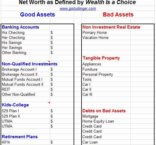 Net Worth Statement format Individual Luxury Good asset Net Worth Statement — Jpstudinger Group