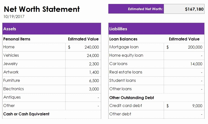 Net Worth Statement format Individual Luxury Personal Net Worth Statement Template for Excel Excel Tmp