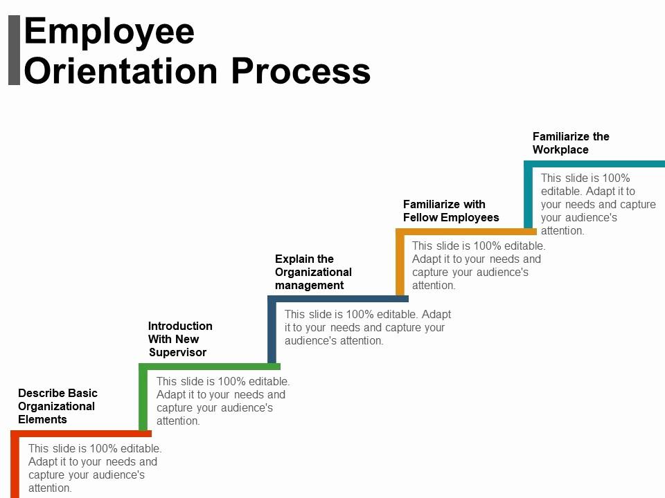 New Employee orientation Powerpoint Presentation Unique Employee orientation Process Ppt Examples Slides