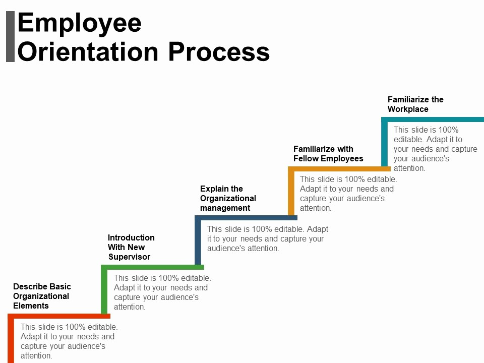 New Hire orientation Powerpoint Presentation Awesome Employee orientation Process Ppt Examples Slides