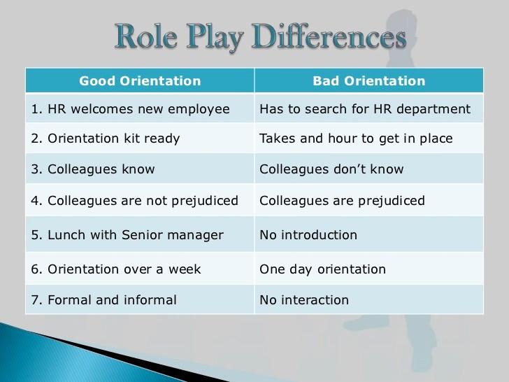 New Hire orientation Powerpoint Presentation Luxury Employee orientation Ppt Final