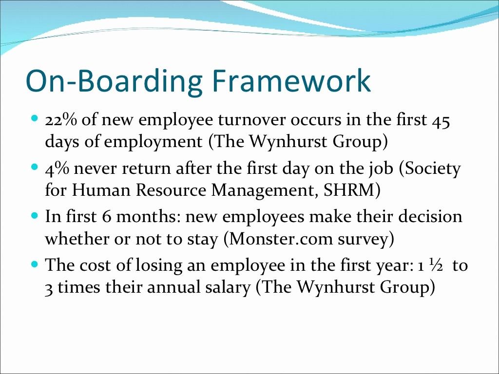 New Hire orientation Powerpoint Presentation New Boarding Powerpoint Presentation