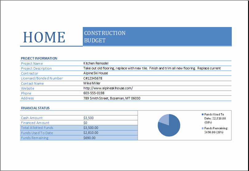 New Home Construction Budget Worksheet Beautiful Construction Bud Worksheet Worksheets Releaseboard