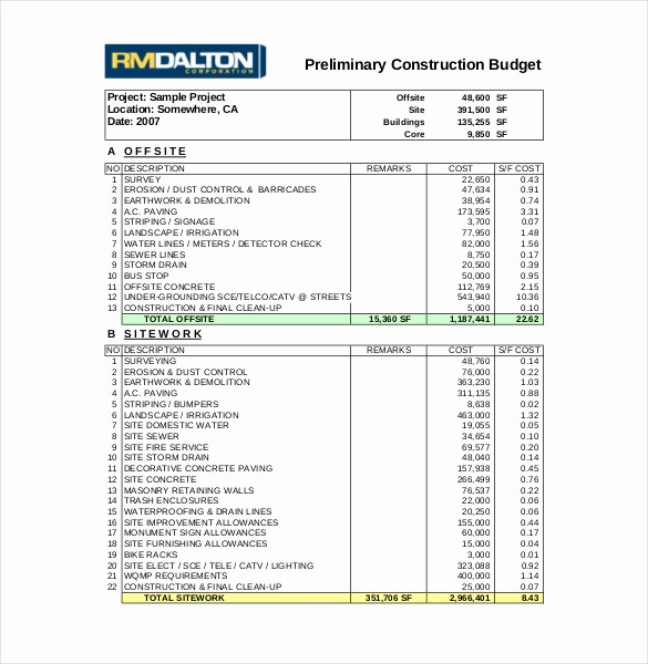New Home Construction Budget Worksheet Elegant 12 Construction Bud Templates Doc Pdf Excel