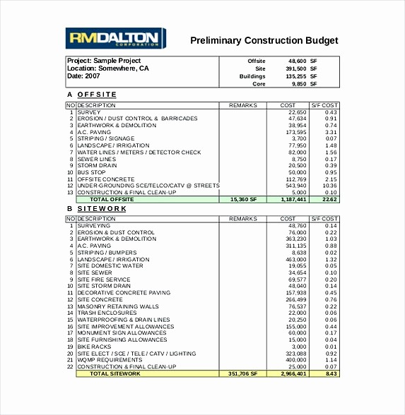 New Home Construction Budget Worksheet Inspirational 13 Excel Bud Template Mac