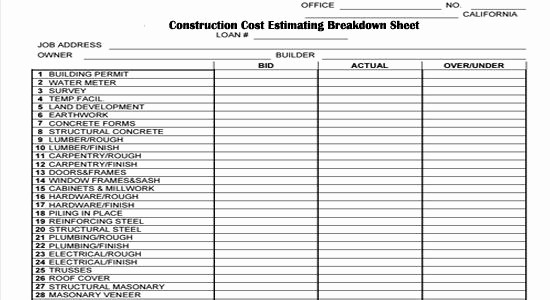 New Home Construction Budget Worksheet Lovely Construction Cost Estimating Breakdown Sheet
