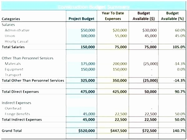 New Home Construction Budget Worksheet Luxury New Home Construction Bud Excel Template Download