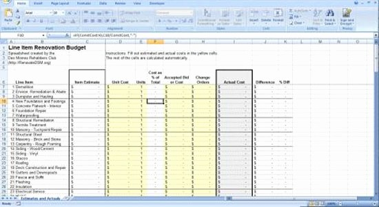 New Home Construction Budget Worksheet Unique Construction Cost Estimating Blog Renovation Construction