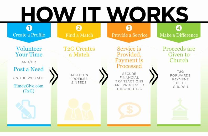Non Profit organization Brochure Sample Beautiful 14 Best S Of Sample Non Profit Brochures Non Profit