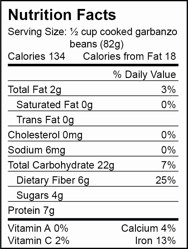 Nutrition Facts Label Template Excel Awesome Candy Bar Wrapper Template Blank Nutrition Label Facts
