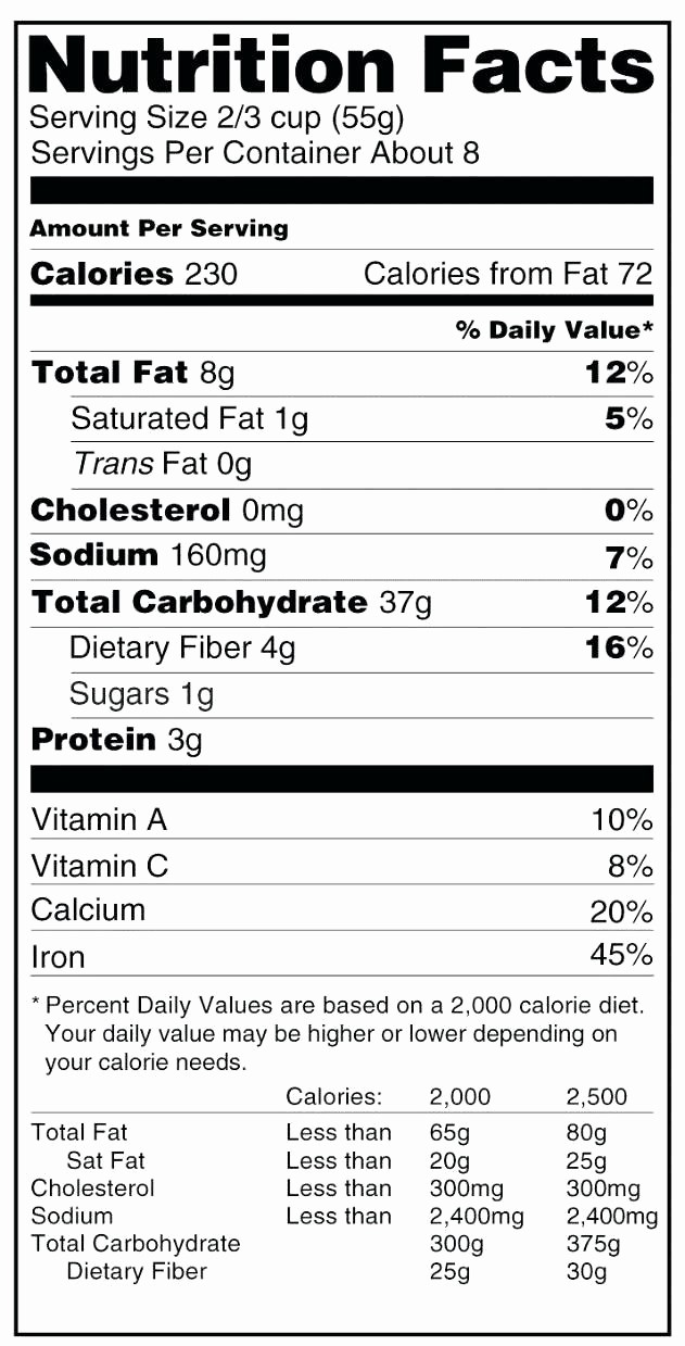 Nutrition Facts Label Template Excel Awesome Editable Nutrition Label Template Word Free Excel