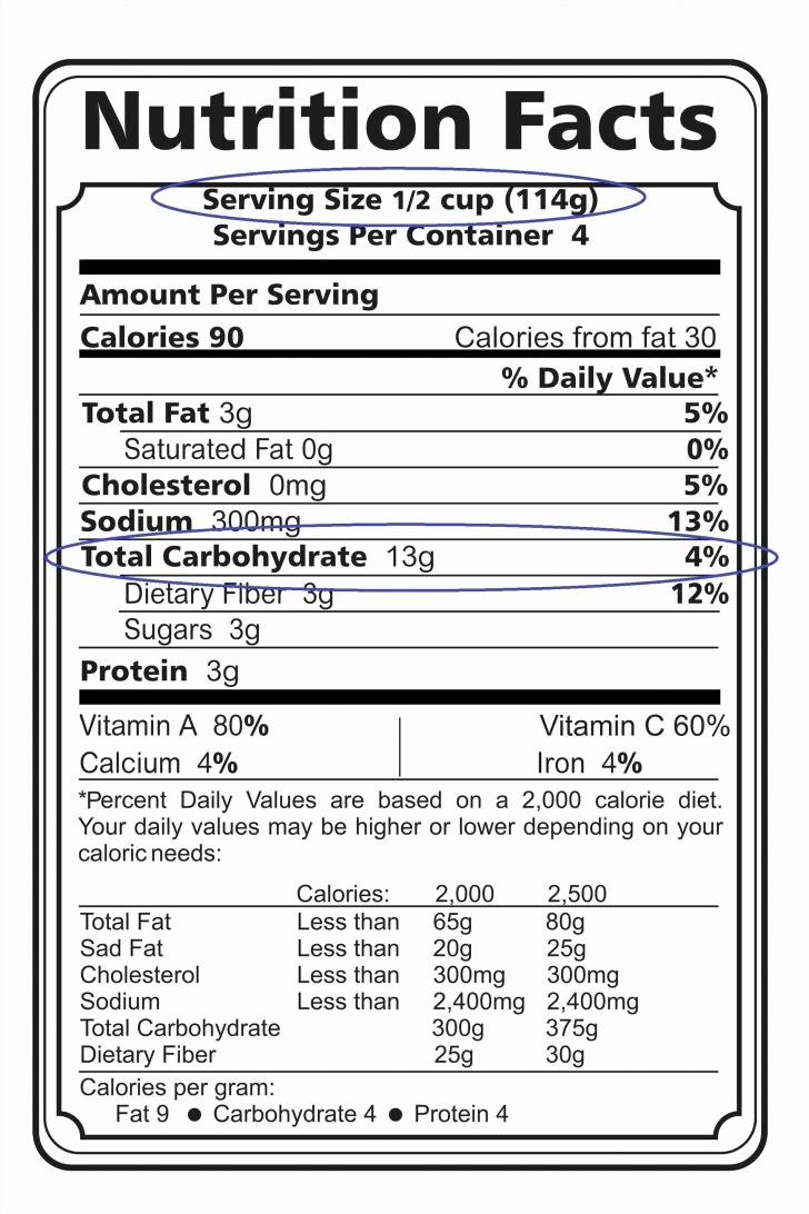Nutrition Facts Label Template Excel Best Of 98 Nutrition Fact Sheet Template How to Insert An Image