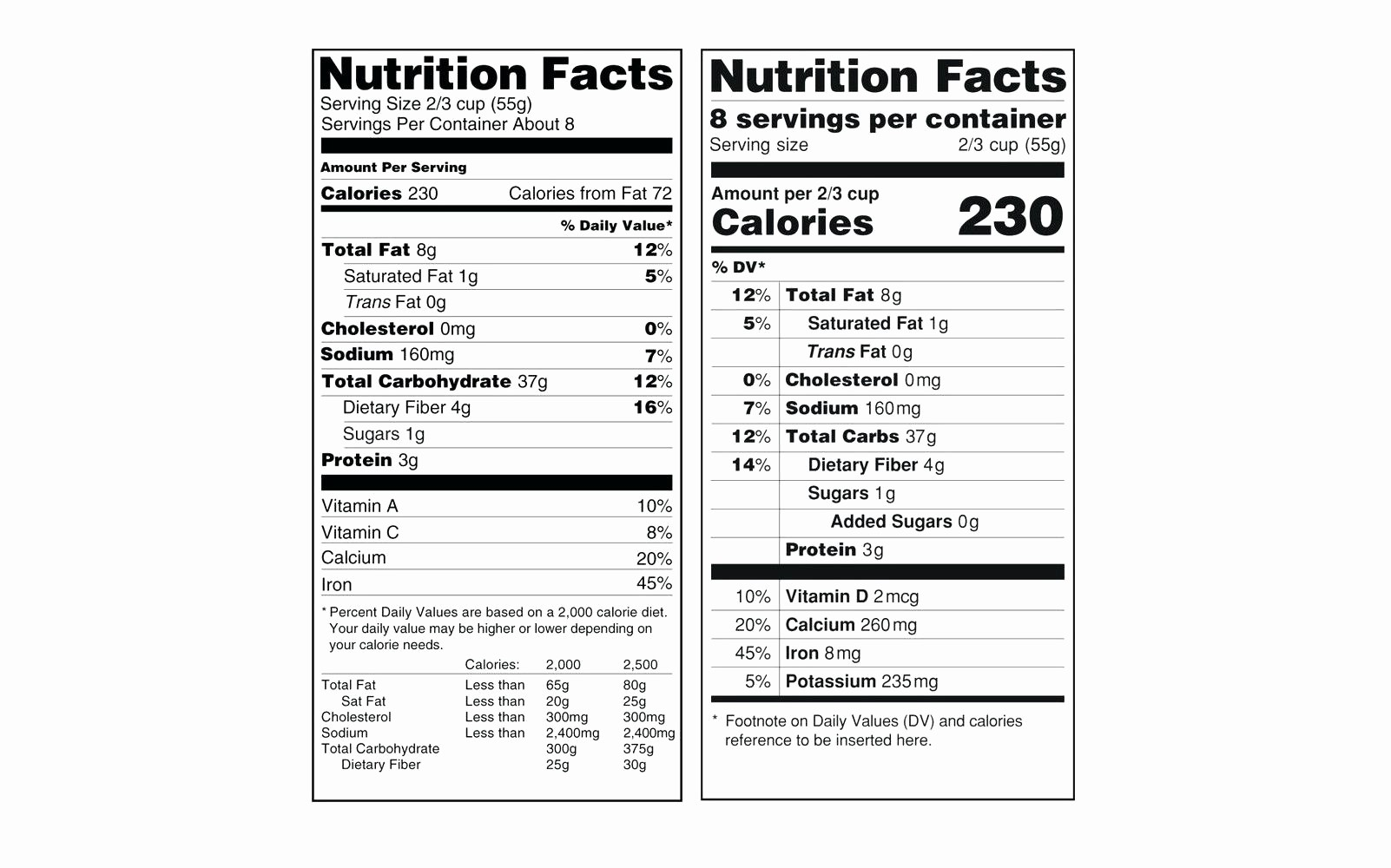 Nutrition Facts Label Template Excel Best Of Template Nutrition Label Template Excel
