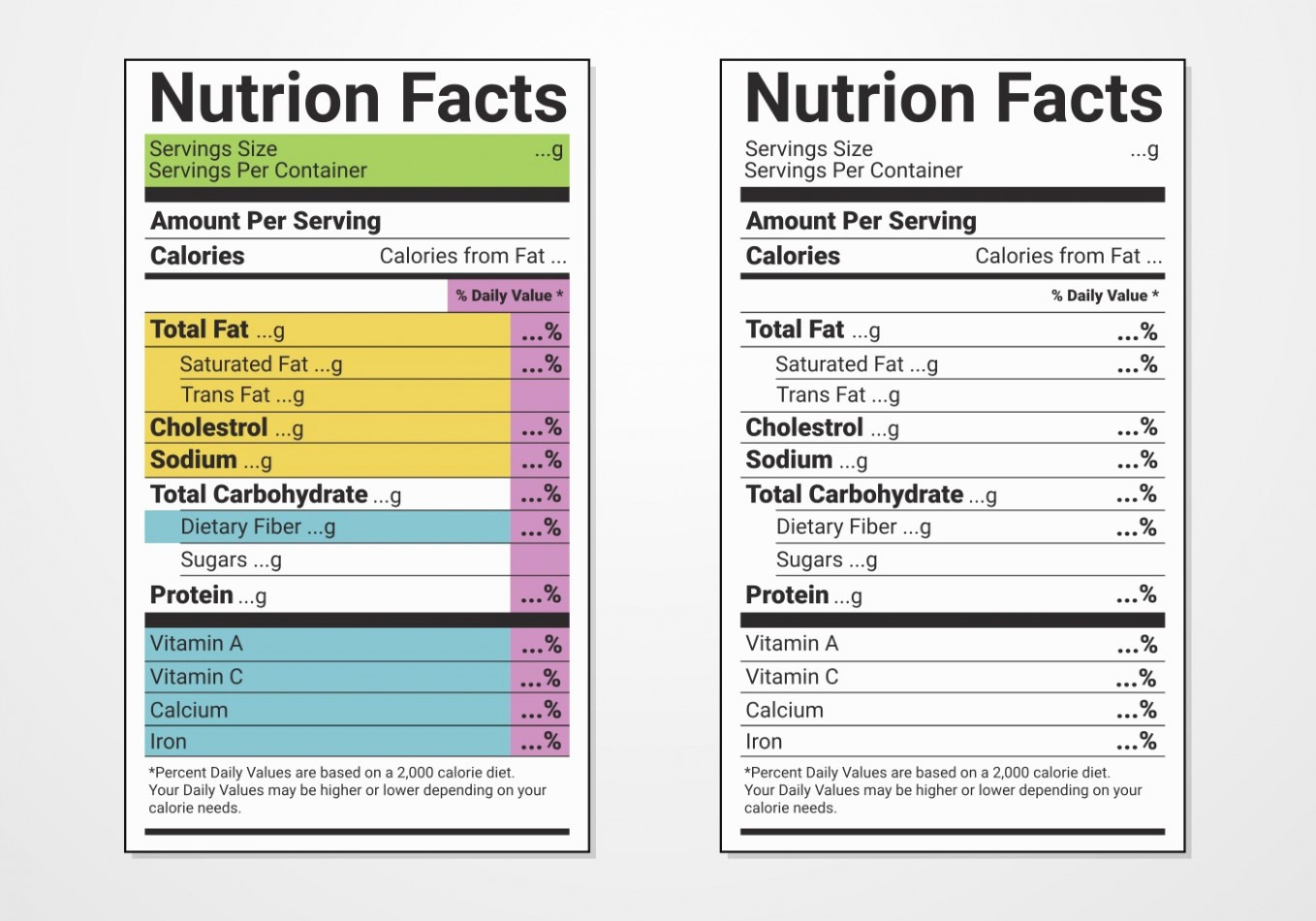 Nutrition Facts Label Template Excel Elegant This is How Blank Nutrition