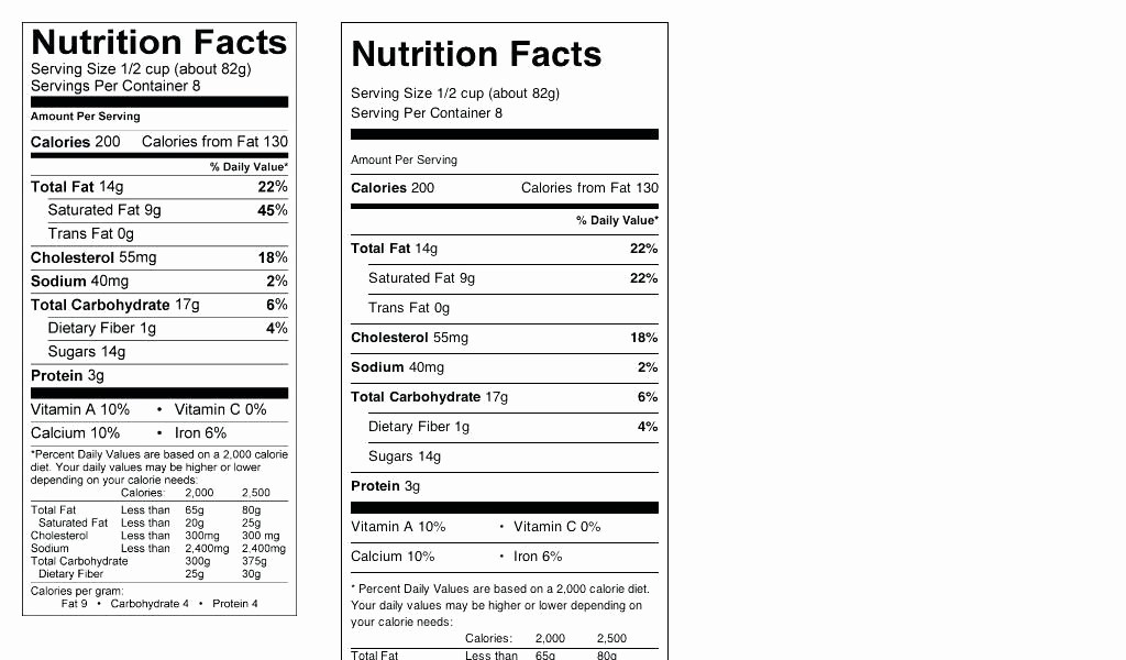 Nutrition Facts Template Excel Download Beautiful Nutrition Label Template Excel Accraconsortium