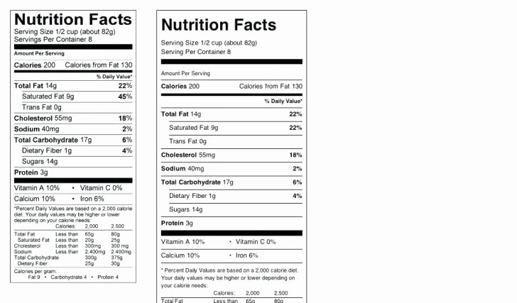 Nutrition Facts Template Excel Download Best Of Microsoft Word Nutrition Facts Template Kezofo