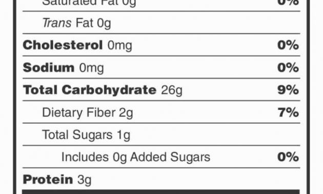 Nutrition Facts Template Excel Download Best Of Nutrition Facts Template Excel – Birthday Nutrition Facts