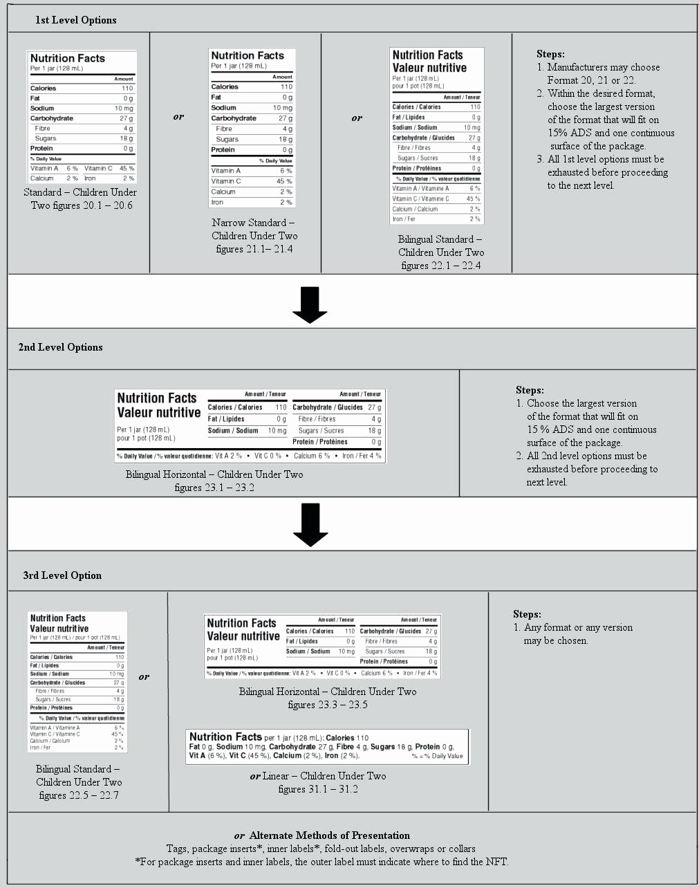 Nutrition Facts Template Excel Download Inspirational Template Nutrition Facts Panel Template