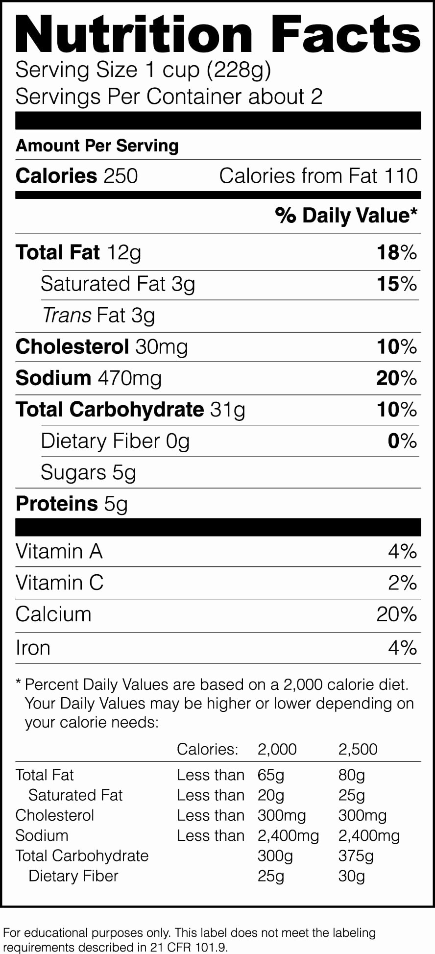Nutrition Facts Template Excel Download New Caes News
